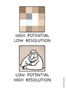 Cartoon: high potential (small) by markus-grolik tagged resolution
