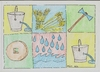 Cartoon: rätsel riddle   it is a song (small) by skätch-up tagged ein,loch,ist,im,eimer,stroh,axt,schleifstein,wasser